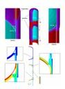 FEA of components of pressurised equipment (III)